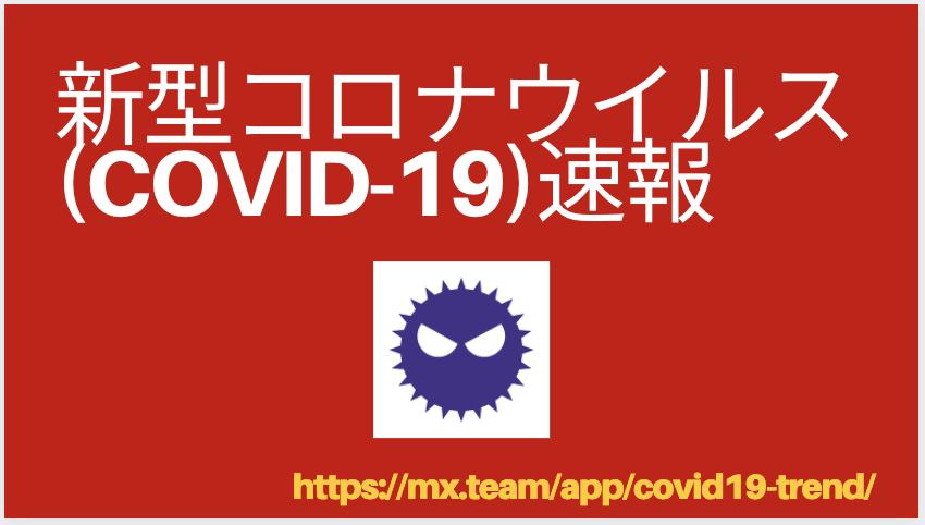 新型コロナ(COVID-19)日本と世界各国の最新状況速報